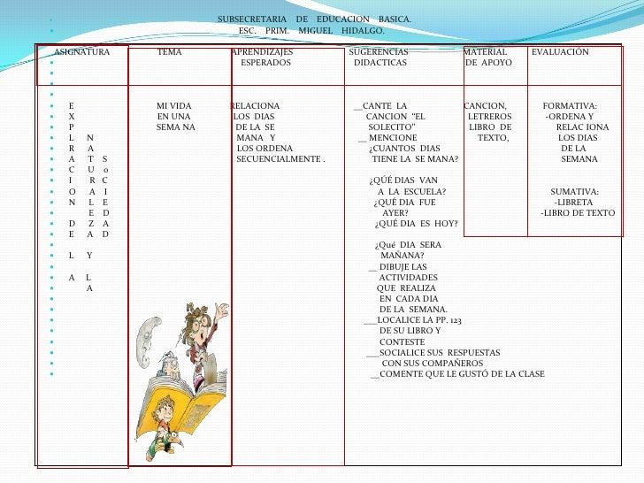SUBSECRETARIA    DE    EDUCACION    BASICA. <br />     ...