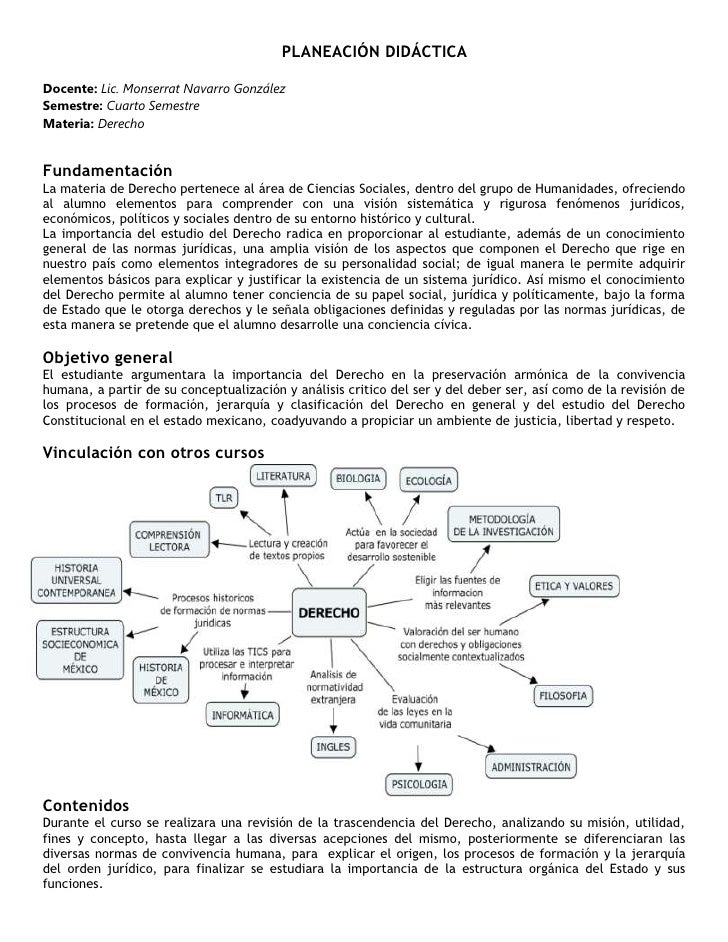 PLANEACIÓN DIDÁCTICADocente: Lic. Monserrat Navarro GonzálezSemestre: Cuarto SemestreMateria: DerechoFundamentaciónLa mate...