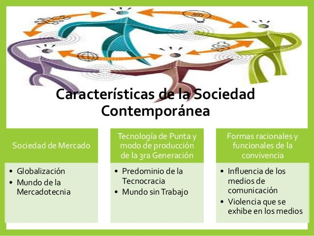Planeacion encuadre for Caracteristicas de la contemporanea