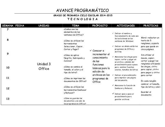 Planeacion informatica