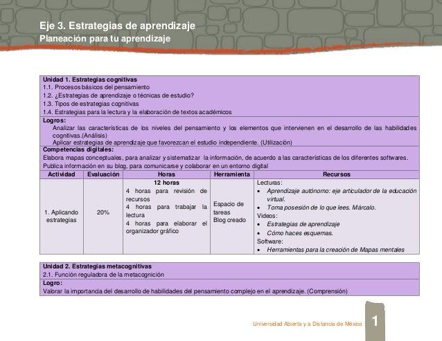 Eje 3. Estrategias de aprendizaje Planeación para tu aprendizaje Universidad Abierta y a Distancia de México 1 Unidad 1. E...