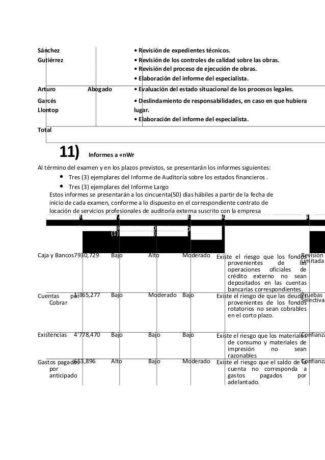 Sánchez Gutiérrez  • Revisión de expedientes técnicos. • Revisión de los controles de calidad sobre las obras. • Revisión ...
