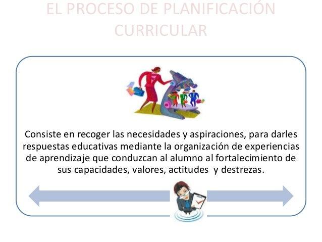 Planeamiento curricular Slide 3