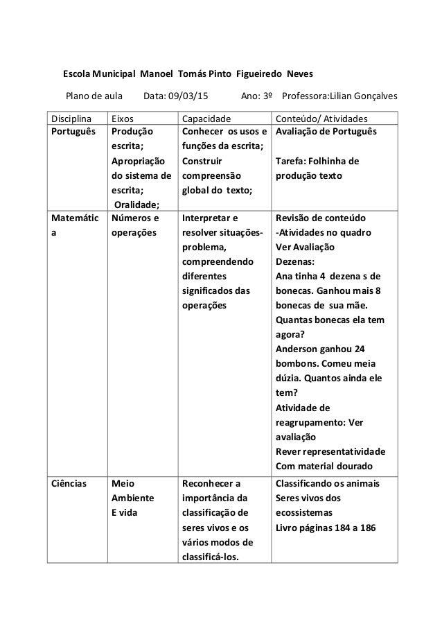 Escola Municipal Manoel Tomás Pinto Figueiredo Neves Plano de aula Data: 09/03/15 Ano: 3º Professora:Lilian Gonçalves Disc...