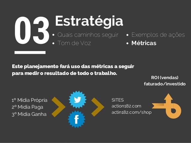 Quais caminhos seguir 03Estratégia Exemplos de ações Tom de Voz Métricas SITES action182.com actin182.com/shop 1º Mídia Pr...
