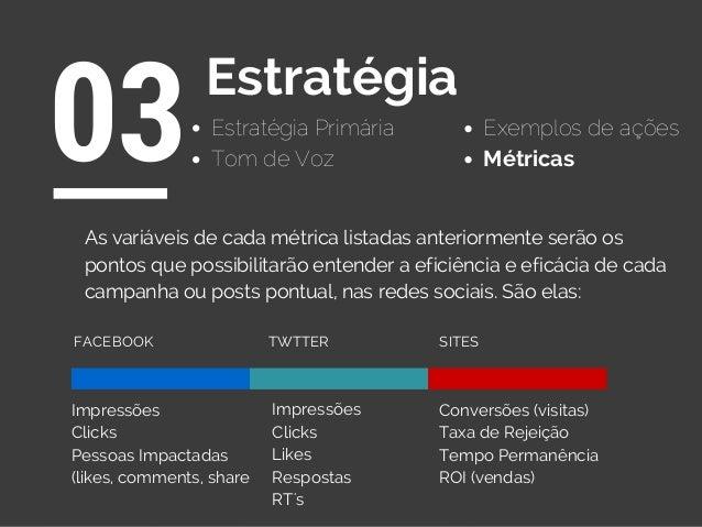 Estratégia Primária 03Estratégia Exemplos de ações Tom de Voz Métricas SITESFACEBOOK Impressões Clicks Likes Respostas RT'...