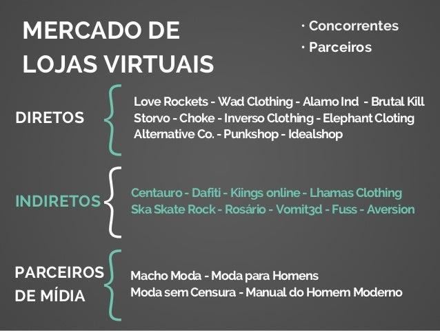 MERCADO DE LOJAS VIRTUAIS • Concorrentes • Parceiros Love Rockets - Wad Clothing - Alamo Ind - Brutal Kill Storvo - Choke ...