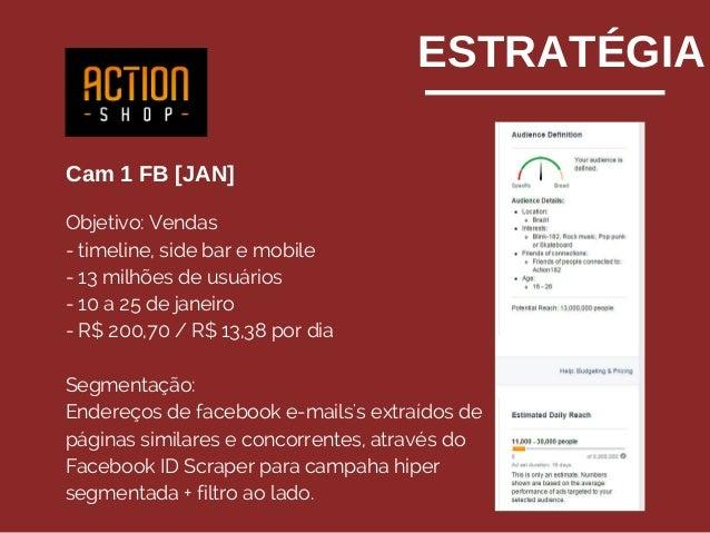 ESTRATÉGIA Objetivo: Vendas - timeline, side bar e mobile - 13 milhões de usuários - 10 a 25 de janeiro - R$ 200,70 / R$ 1...