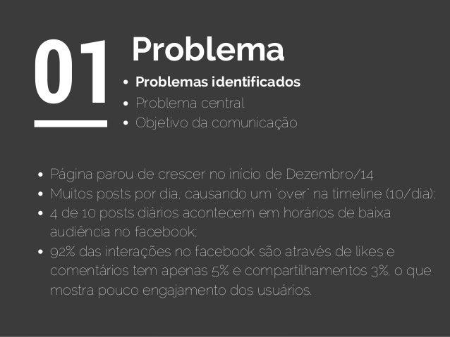 Problemas identificados 01Problema Problema central Objetivo da comunicação Página parou de crescer no início de Dezembro/...