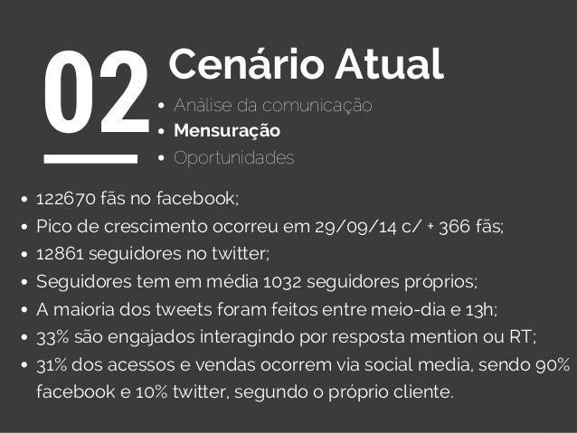 Análise da comunicação 02Cenário Atual Oportunidades Mensuração 122670 fãs no facebook; Pico de crescimento ocorreu em 29/...