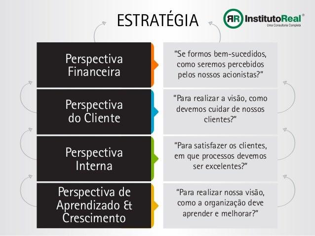 "ESTRATÉGIA Perspectiva Financeira Perspectiva do Cliente Perspectiva Interna Perspectiva de Aprendizado & Crescimento ""Se ..."