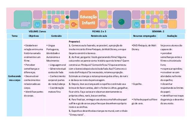 VOLUME: 2 anos FICHAS: 2 e 3 SEMANA: 2 Tema Objetivos Conteúdo Roteiro de aula Recursos empregados Avaliação Conhecendo me...