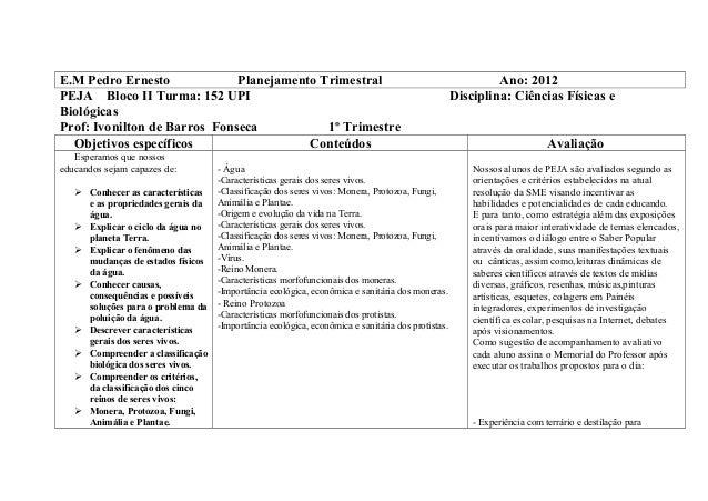 E.M Pedro Ernesto Planejamento Trimestral Ano: 2012PEJA Bloco II Turma: 152 UPI Disciplina: Ciências Físicas eBiológicasPr...