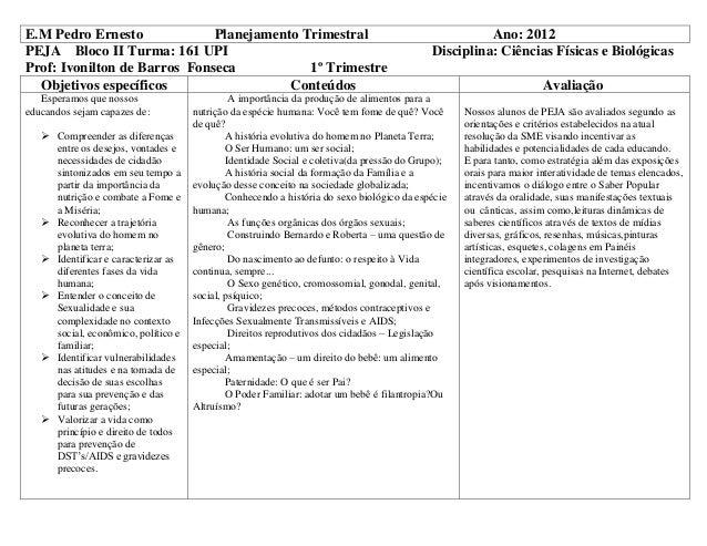 E.M Pedro Ernesto Planejamento Trimestral Ano: 2012PEJA Bloco II Turma: 161 UPI Disciplina: Ciências Físicas e BiológicasP...
