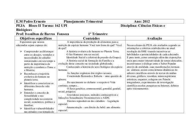 E.M Pedro Ernesto Planejamento Trimestral Ano: 2012PEJA Bloco II Turma: 162 UPI Disciplina: Ciências Físicas eBiológicasPr...