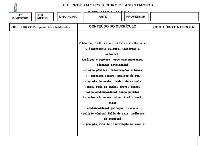 E.E. PROF. UACURY RIBEIRO DE ASSIS BASTOS                                             PLANEJAMENTO 2011   1º         1º E....