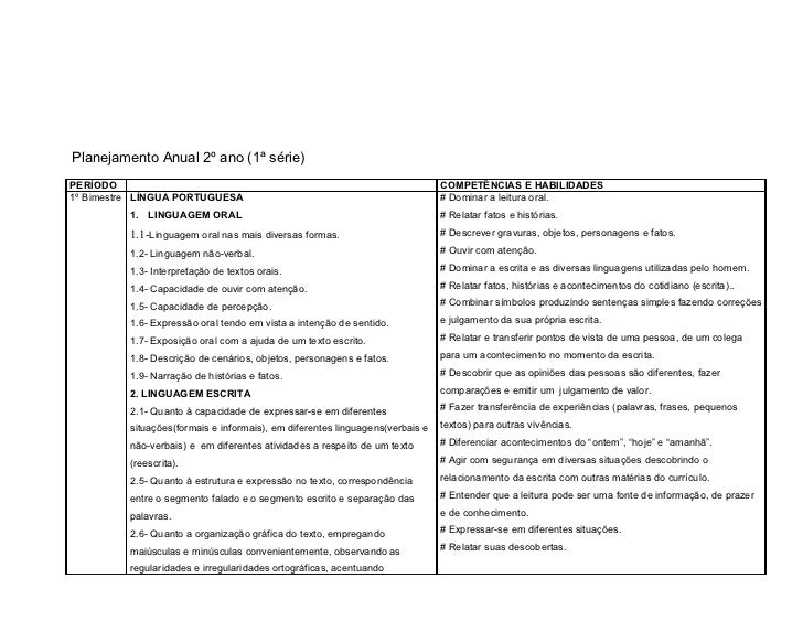 Planejamento Anual 2º ano (1ª série)PERÍODO                                                                        COMPETÊ...