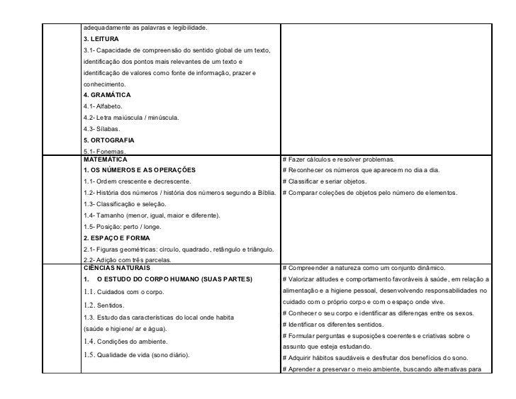 adequadamente as palavras e legibilidade.3. LEITURA3.1- Capacidade de compreensão do sentido global de um texto,identifica...