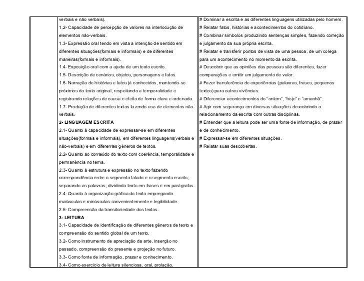 verbais e não verbais).                                              # Dominar a escrita e as diferentes linguagens utiliz...