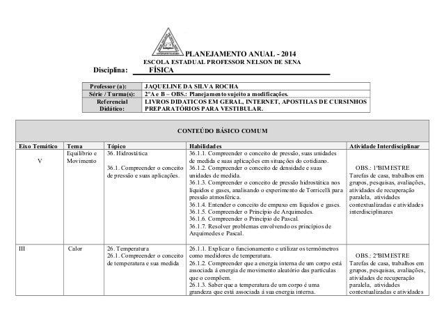 PLANEJAMENTO ANUAL - 2014  ESCOLA ESTADUAL PROFESSOR NELSON DE SENA  Disciplina: FÍSICA  Professor (a): JAQUELINE DA SILVA...