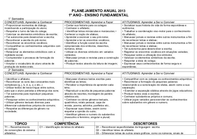 PLANEJAMENTO ANUAL 2013                                                      1º ANO - ENSINO FUNDAMENTAL  1o SemestreCONCE...