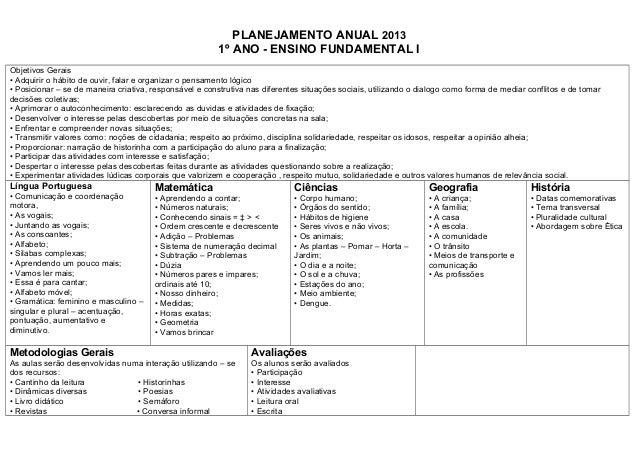 PLANEJAMENTO ANUAL 2013                                                        1º ANO - ENSINO FUNDAMENTAL IObjetivos Gera...