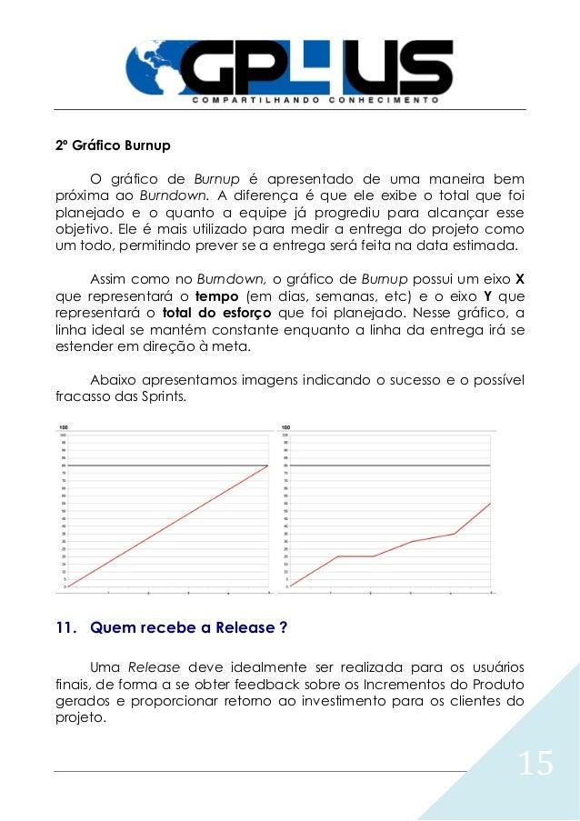15 2º Gráfico Burnup O gráfico de Burnup é apresentado de uma maneira bem próxima ao Burndown. A diferença é que ele exibe...