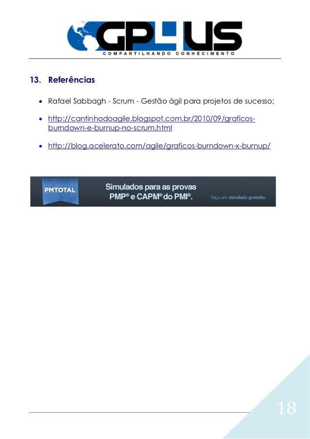 18 13. Referências  Rafael Sabbagh - Scrum - Gestão ágil para projetos de sucesso;  http://cantinhodoagile.blogspot.com....