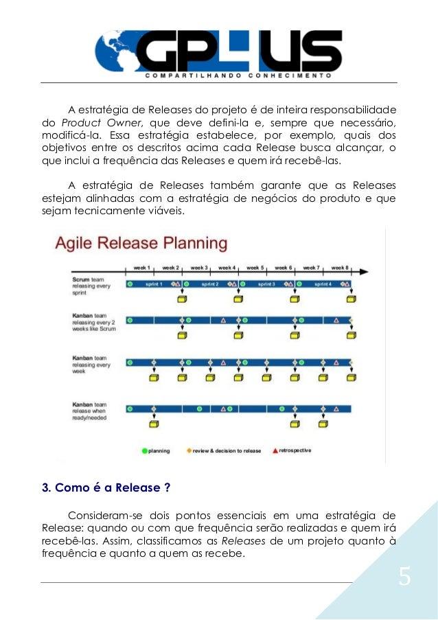 5 A estratégia de Releases do projeto é de inteira responsabilidade do Product Owner, que deve defini-la e, sempre que nec...