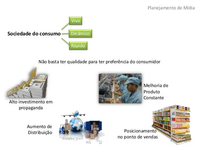 Planejamento de mídia Slide 2