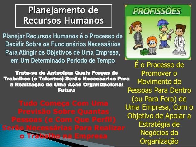 Planejamento de  Recursos Humanos  Planejar Recursos Humanos é o Processo de  Decidir Sobre os Funcionários Necessários  P...