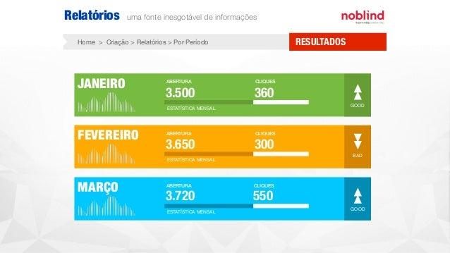 JANEIRO GOOD 3.500 ESTATÍSTICA MENSAL ABERTURA 360 CLIQUES FEVEREIRO BAD 3.650 ESTATÍSTICA MENSAL ABERTURA 300 CLIQUES MAR...