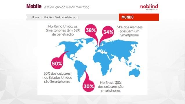 MUNDOHome > Mobile > Dados de Mercado Mobile a revolução do e-mail marketing