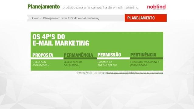 Planejamento o básico para uma campanha de e-mail markerting Home > Planejamento > Os 4P's do e-mail marketing OS 4P'S DO ...