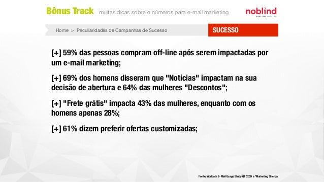 """[+] 59% das pessoas compram off-line após serem impactadas por um e-mail marketing; [+] 69% dos homens disseram que """"Notíc..."""