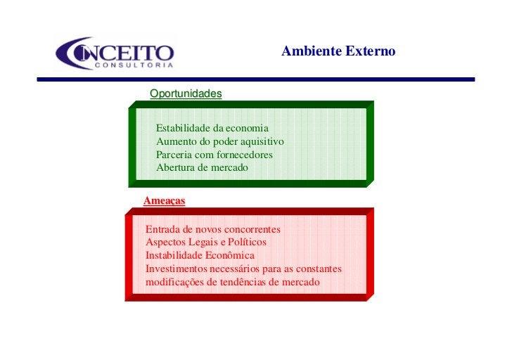 Ambiente Externo   Oportunidades     Estabilidade da economia   Aumento do poder aquisitivo   Parceria com fornecedores   ...