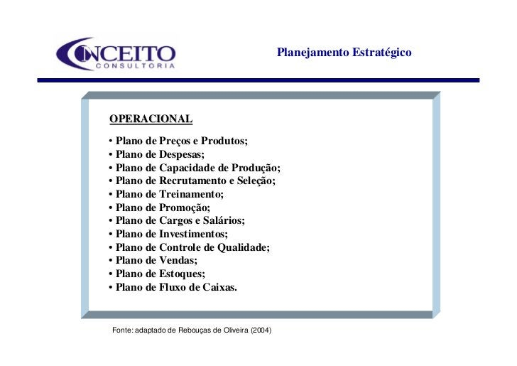 Planejamento Estratégico     OPERACIONAL • Plano de Preços e Produtos; • Plano de Despesas; • Plano de Capacidade de Produ...