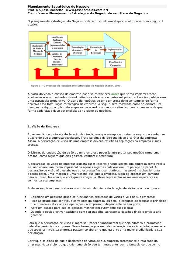 Planejamento Estratégico do Negócio  Prof. Dr. José Dornelas (www.josedornelas.com.br) Como fazer o Planejamento Estratégi...