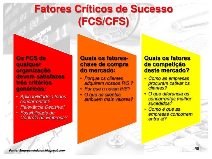 quais s o o s fatores chave para o sucesso da nike Os fatores chave do sucesso são as etapas para o sucesso, mas a ausência de faça publicações para os murais da empresa, participe em grupos.