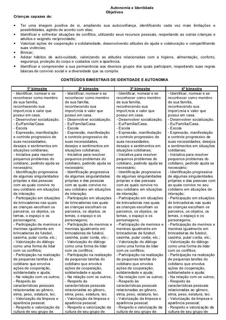 Super Planejamento Educação Infantil fase I CP11