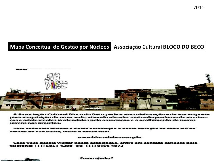 Mapa Conceitual de Gestão por Núcleos Associação Cultural BLOCO DO BECO 2011