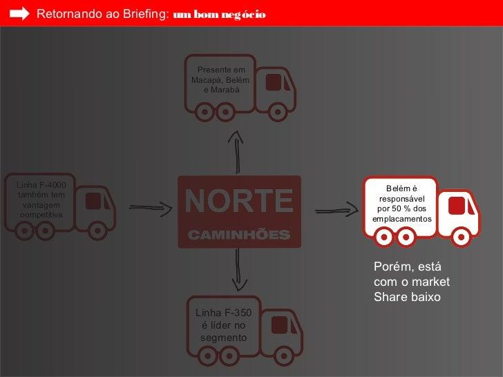 Planejamento Norte Caminhões Slide 3