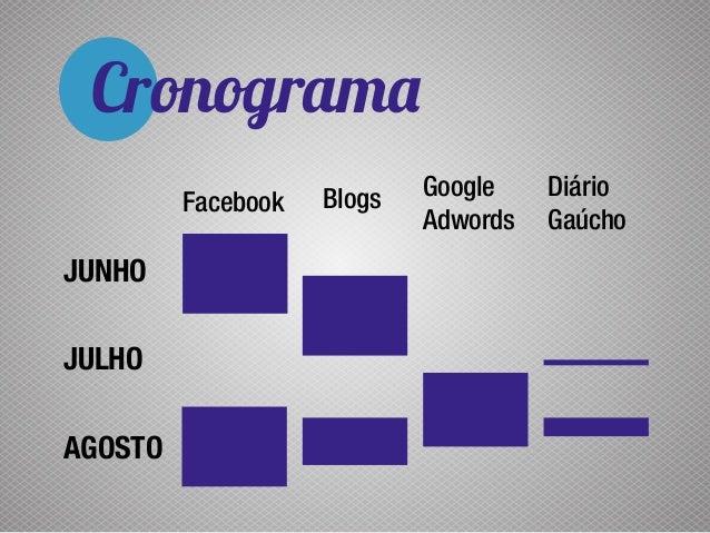 Cronograma JUNHO JULHO AGOSTO Facebook Blogs Google Adwords Diário Gaúcho