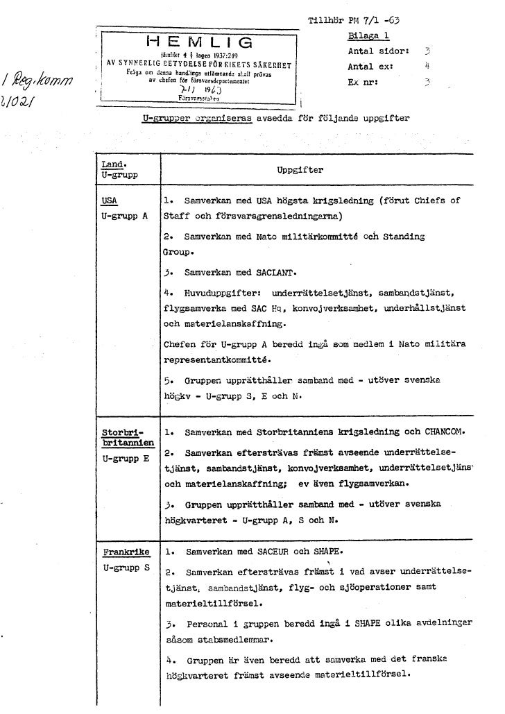 Planering U Grupper 1963