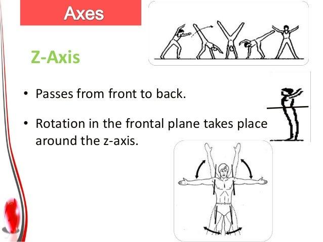 Planes & axes