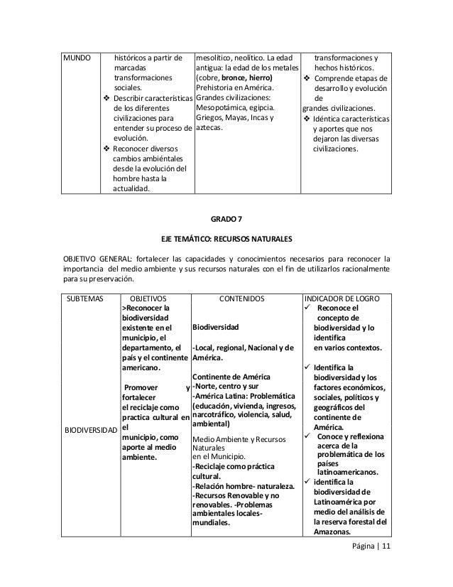 Contemporáneo Planes De Lecciones De Anatomía De La Escuela ...