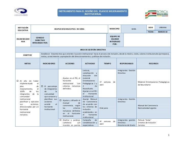 INTITUCIÓN EDUCATIVAINSITUCION EDUCATIVA  DE SORAMUNICIPIOSORASEDEURBANAFECHAMARZO 10DILIGENCIADO PORCONSEJO DIRECTIVO INT...