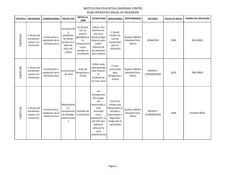 INSTITUCION EDUCATIVA CARDENAS CENTRO                                                                      PLAN OPERATIVO ...