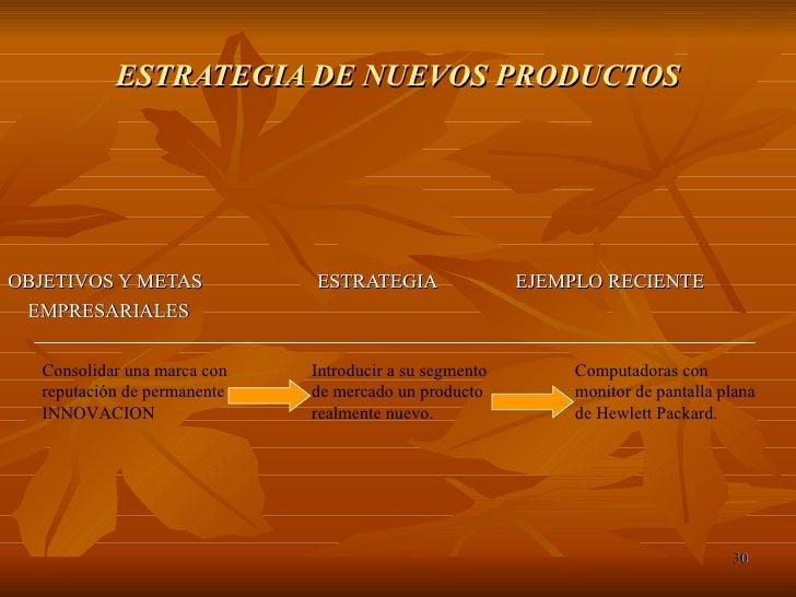 ESTRATEGIA DE NUEVOS PRODUCTOS <ul><li>OBJETIVOS Y METAS   ESTRATEGIA   EJEMPLO RECIENTE </li></ul><ul><li>EMPRESARIALES <...