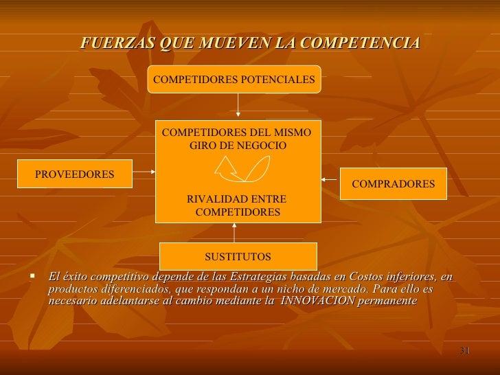FUERZAS QUE MUEVEN LA COMPETENCIA <ul><li>El éxito competitivo depende de las Estrategias basadas en Costos inferiores, en...